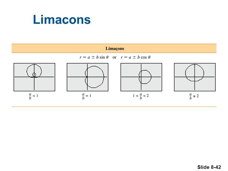 Slide 8-42 Limacons
