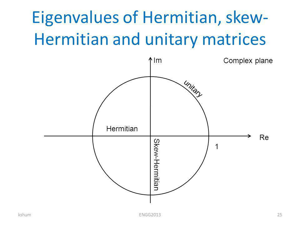 Eigenvalues of Hermitian, skew- Hermitian and unitary matrices kshumENGG201325 Hermitian Re Im Complex plane 1 Skew-Hermitian unitary