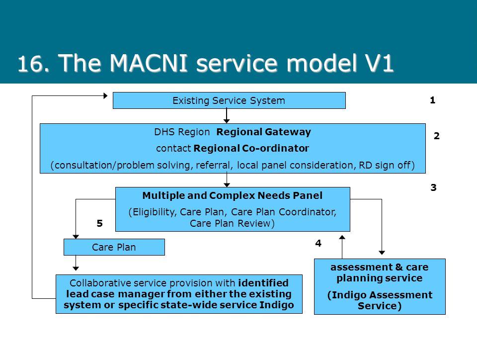 16. The MACNI service model V1 Existing Service System DHS Region Regional Gateway contact Regional Co-ordinator (consultation/problem solving, referr