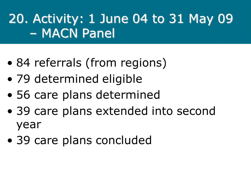 20. Activity: 1 June 04 to 31 May 09 – MACN Panel 84 referrals (from regions) 79 determined eligible 56 care plans determined 39 care plans extended i