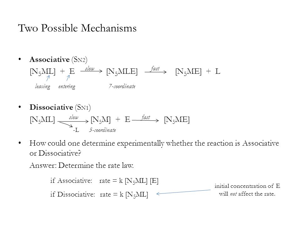 Two Possible Mechanisms Associative (S N2 ) [N 5 ML] + E [N 5 MLE] [N 5 ME] + L Dissociative (S N1 ) [N 5 ML] [N 5 M] + E [N 5 ME] How could one deter