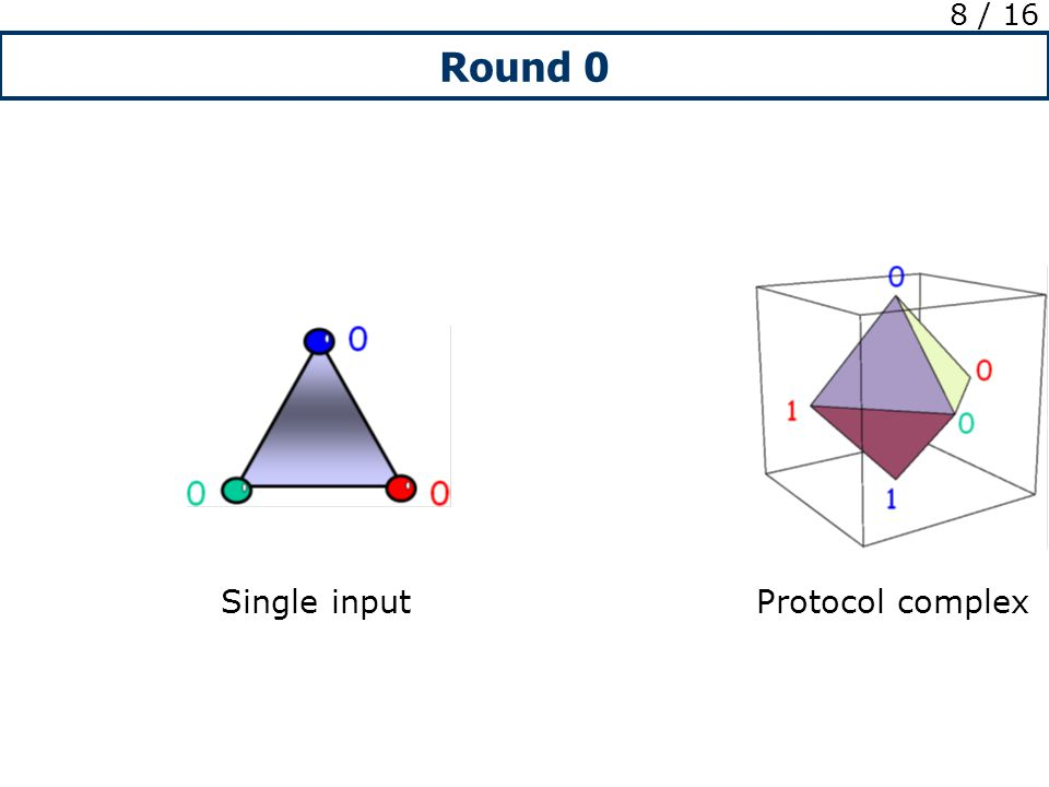 Round 0 8 / 16 Single input Protocol complex