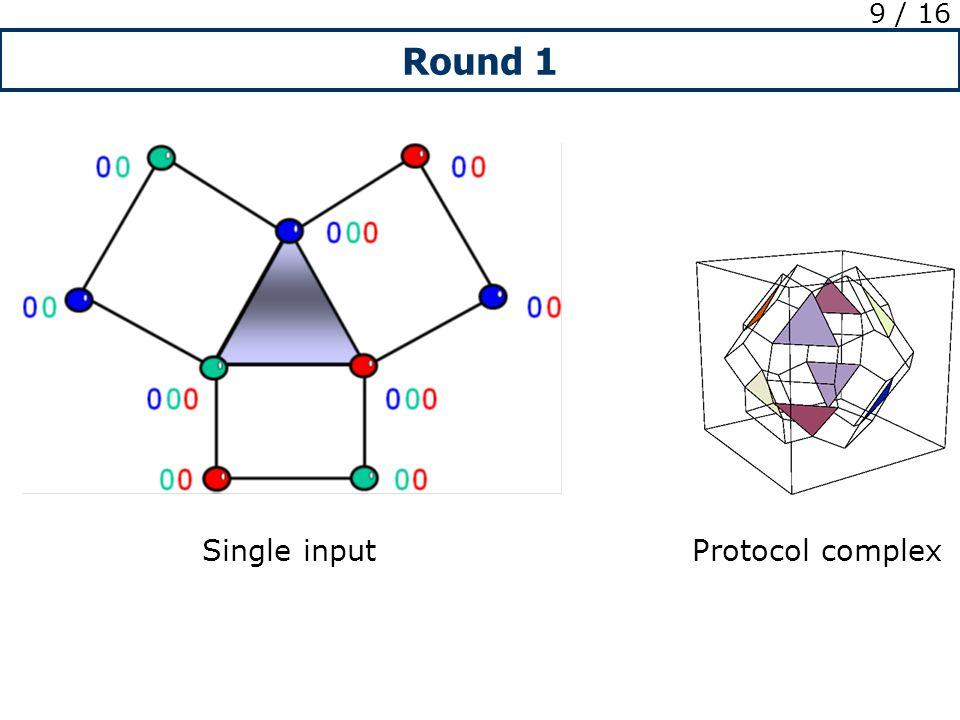Round 1 9 / 16 Single input Protocol complex
