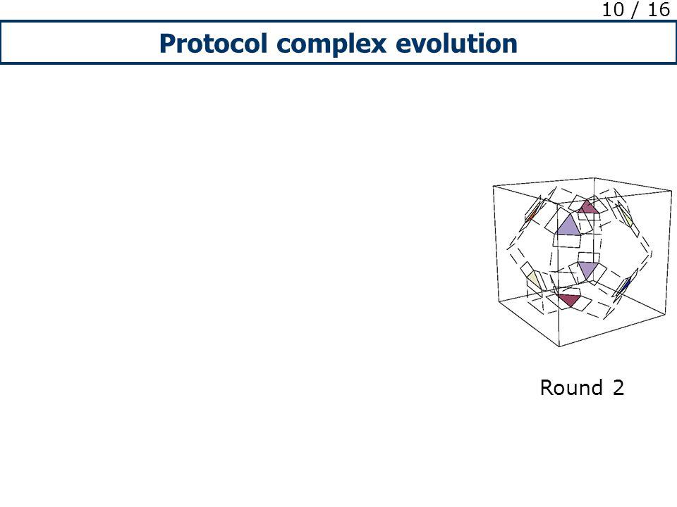 Protocol complex evolution 10 / 16 Round 2