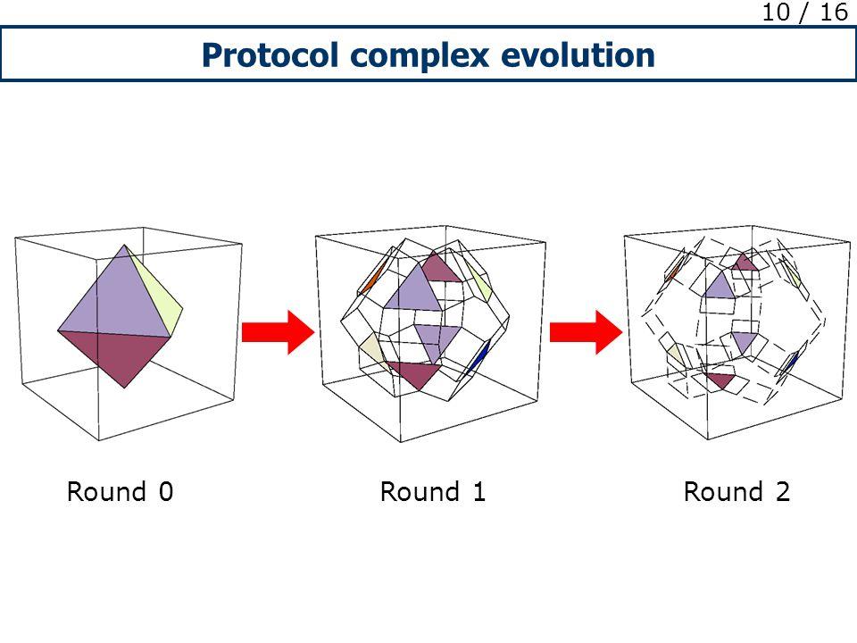 Protocol complex evolution 10 / 16 Round 0 Round 1 Round 2