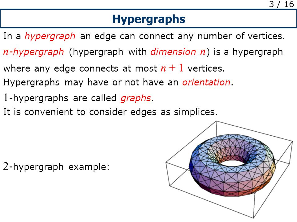 Hypergraphs 3 / 16 In a hypergraph an edge can connect any number of vertices.