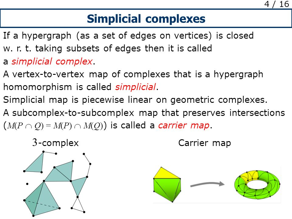 Simplicial complexes 4 / 16 If a hypergraph (as a set of edges on vertices) is closed w.