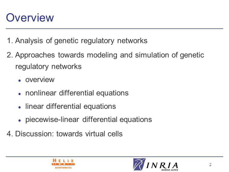 23 Model of cross-inhibition network x 1 = concentration protein 1 x 2 = concentration protein 2 1, 2 > 0, production rate constants 1, 2 > 0, degradation rate constants gene 1 gene 2 x 1 = 1 f (x 2 ) 1 x 1 x 2 = 2 f (x 1 ) 2 x 2..
