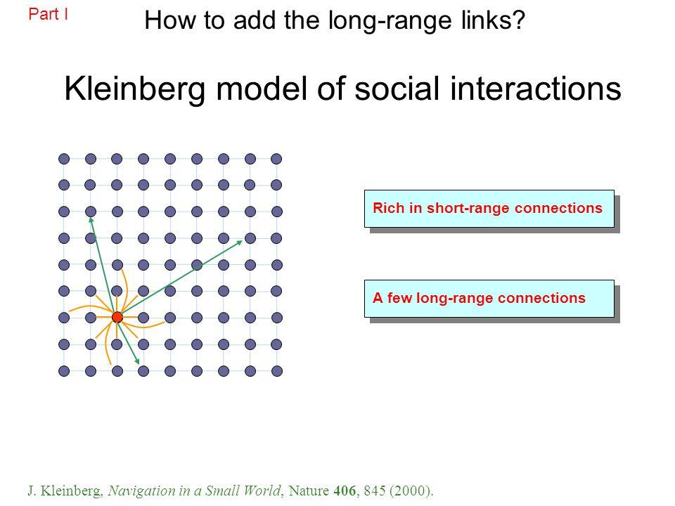 Kleinberg model of social interactions J.