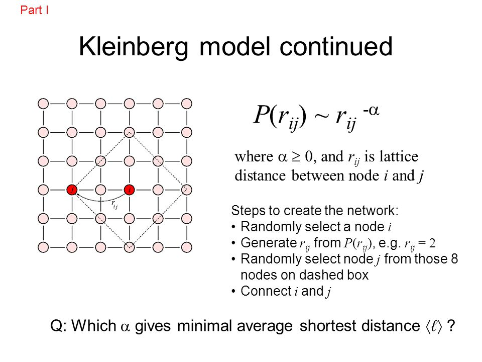 Kleinberg model continued P(r ij ) ~ r ij - where 0, and r ij is lattice distance between node i and j Q: Which gives minimal average shortest distance .