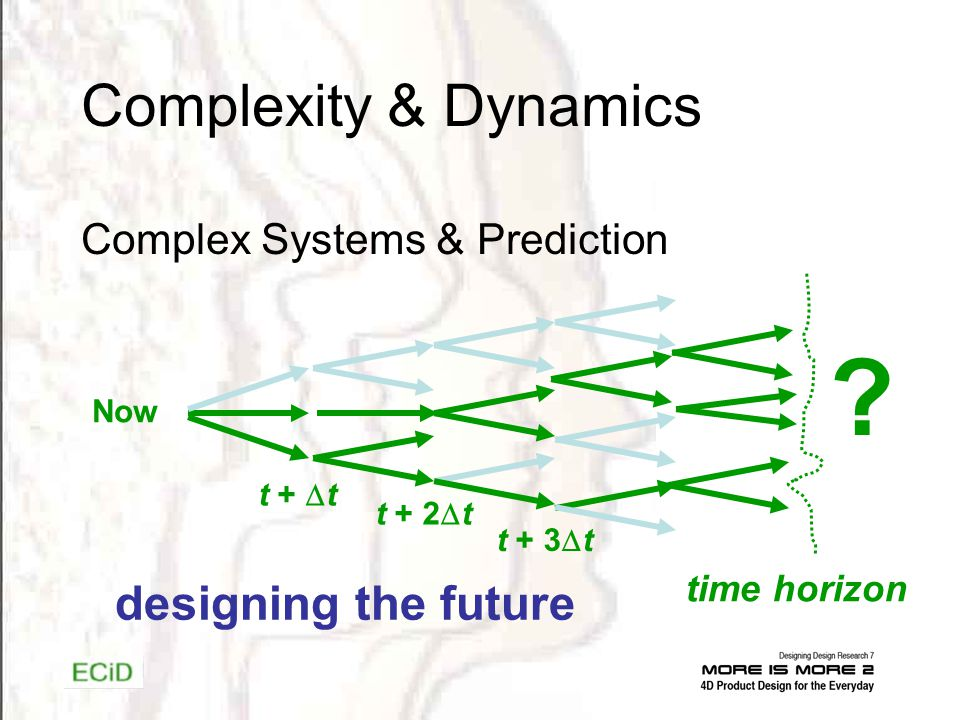 Complexity & Dynamics Complex Systems & Prediction Now t + t t + 2 t t + 3 t time horizon .