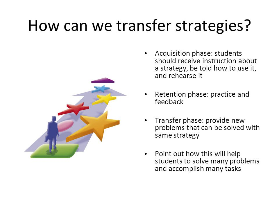 How can we transfer strategies? Acquisition phase: students should receive instruction about a strategy, be told how to use it, and rehearse it Retent