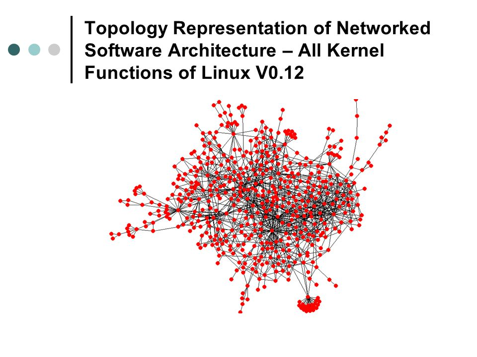 Topology Representation of Networked Software Architecture – All Kernel Functions of Linux V0.12