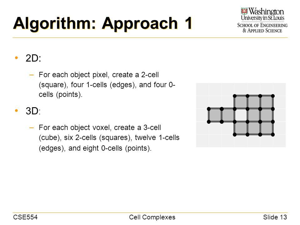 CSE554Cell ComplexesSlide 13 Algorithm: Approach 1 2D: – For each object pixel, create a 2-cell (square), four 1-cells (edges), and four 0- cells (poi