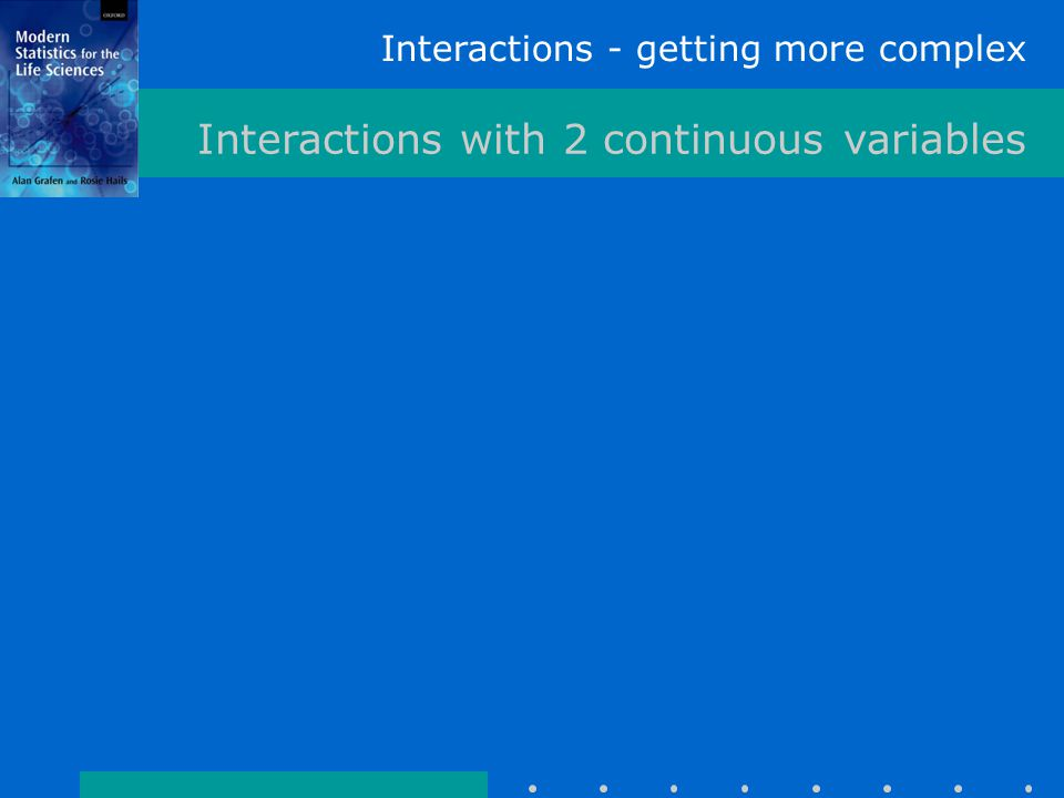 Interactions - getting more complex Interactions with 2 continuous variables