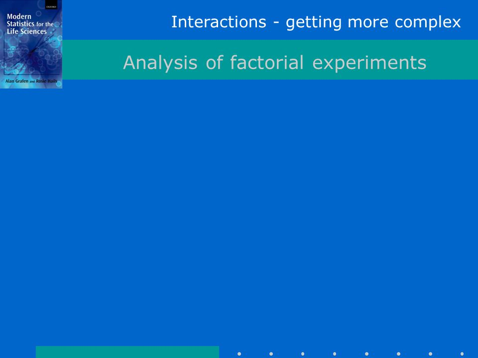 Interactions - getting more complex Interactions with continuous variables
