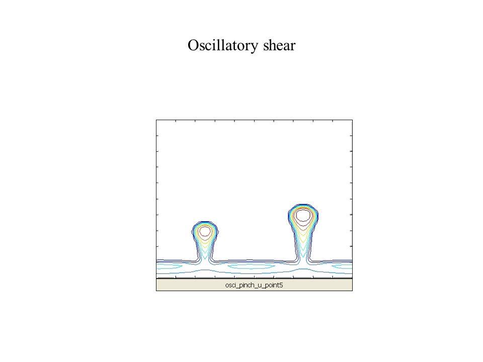 Oscillatory shear
