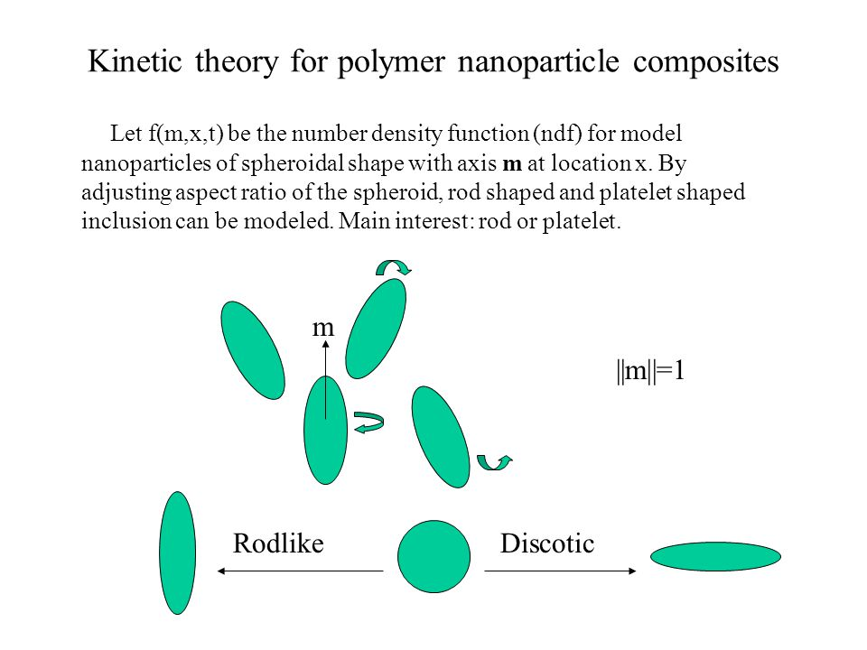Kinetic theory for polymer nanoparticle composites Let f(m,x,t) be the number density function (ndf) for model nanoparticles of spheroidal shape with