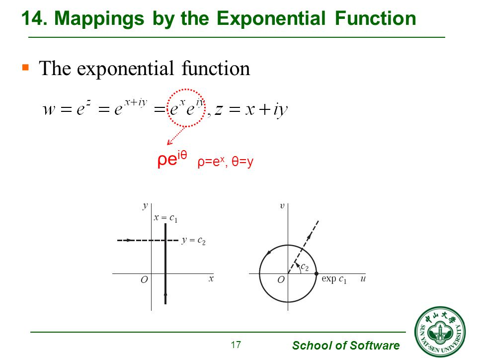 School of Software The exponential function 14.