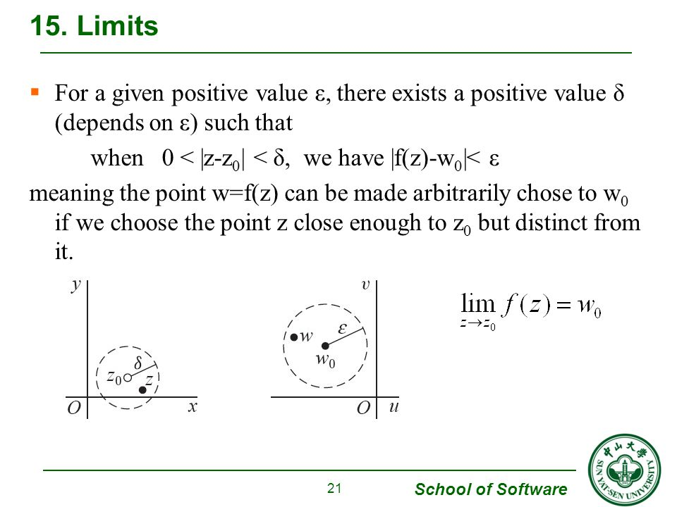 School of Software For a given positive value ε, there exists a positive value δ (depends on ε) such that when 0 < |z-z 0 | < δ, we have |f(z)-w 0 |< ε meaning the point w=f(z) can be made arbitrarily chose to w 0 if we choose the point z close enough to z 0 but distinct from it.