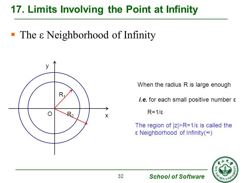 School of Software The ε Neighborhood of Infinity 17.