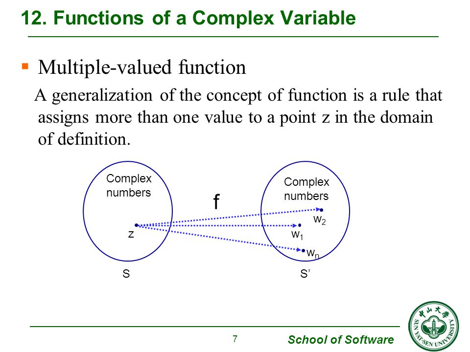 School of Software Multiple-valued function A generalization of the concept of function is a rule that assigns more than one value to a point z in the domain of definition.