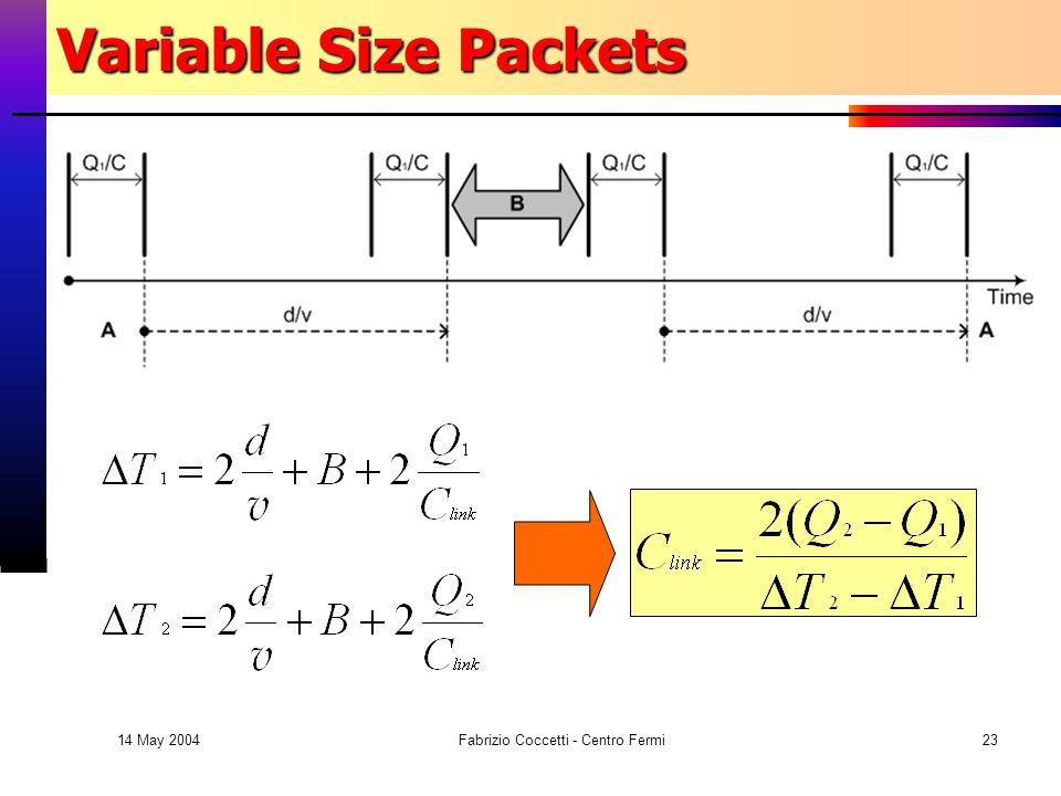 14 May 2004 Fabrizio Coccetti - Centro Fermi23 Variable Size Packets