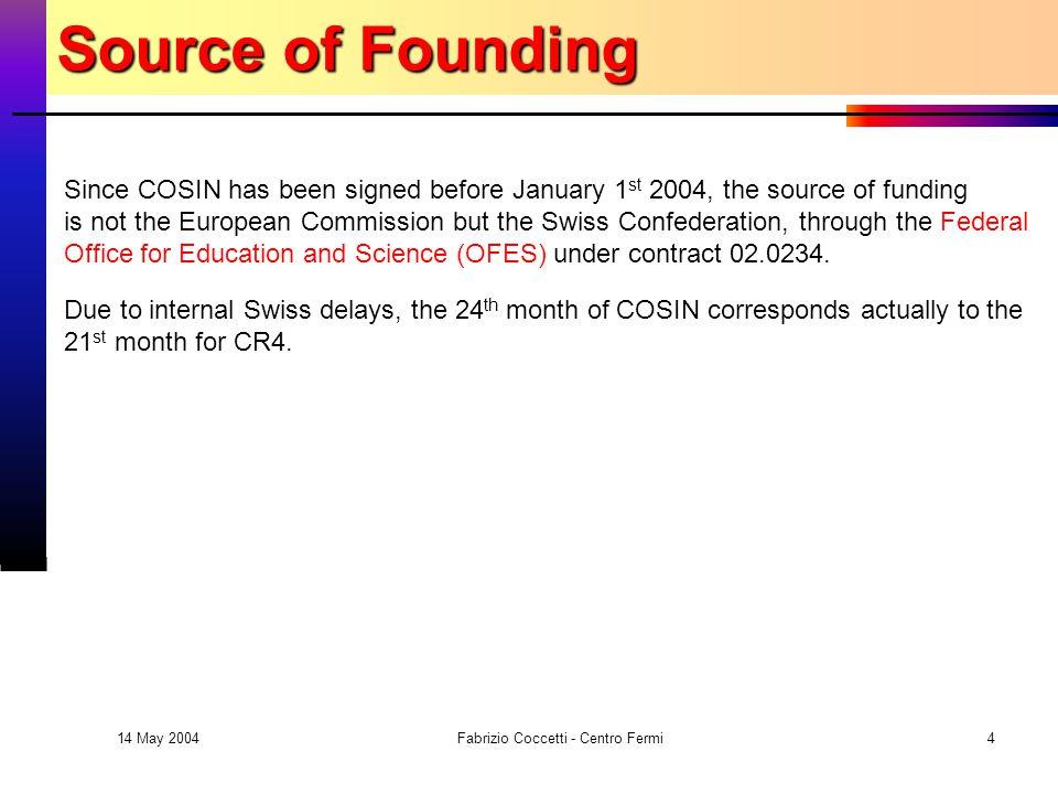 14 May 2004 Fabrizio Coccetti - Centro Fermi5 CR4 sits in the Institute of Theoretical Physics of the EPFL.