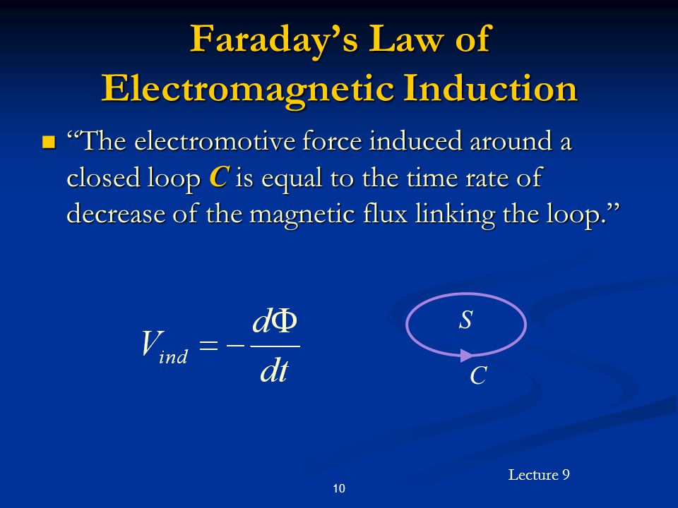 Lecture 9 10 Faradays Law of Electromagnetic Induction The electromotive force induced around a closed loop C is equal to the time rate of decrease of the magnetic flux linking the loop.