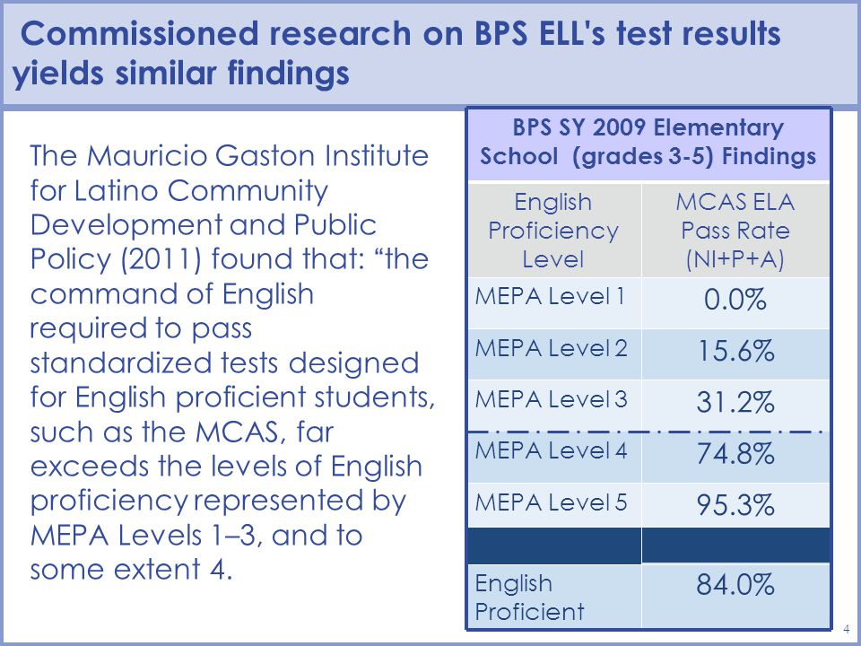 4 Commissioned research on BPS ELL's test results yields similar findings BPS SY 2009 Elementary School (grades 3-5) Findings English Proficiency Leve