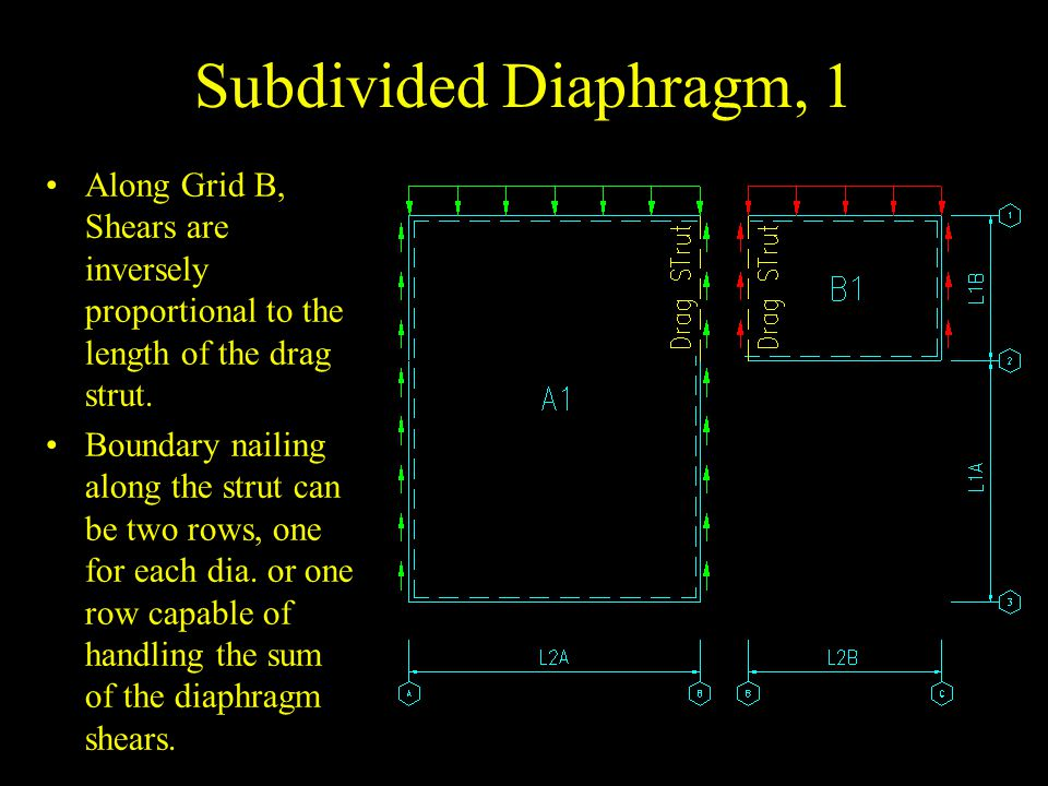 Subdivided Diaphragm, 1 Along Grid B, Shears are inversely proportional to the length of the drag strut. Boundary nailing along the strut can be two r