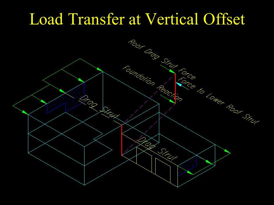 Load Transfer at Vertical Offset