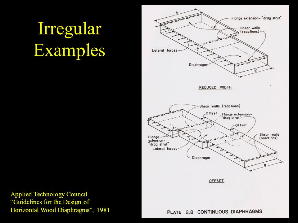 Irregular Examples Applied Technology Council Guidelines for the Design of Horizontal Wood Diaphragms, 1981