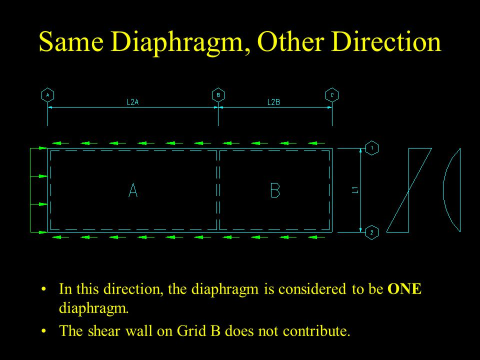 Same Diaphragm, Other Direction In this direction, the diaphragm is considered to be ONE diaphragm. The shear wall on Grid B does not contribute.