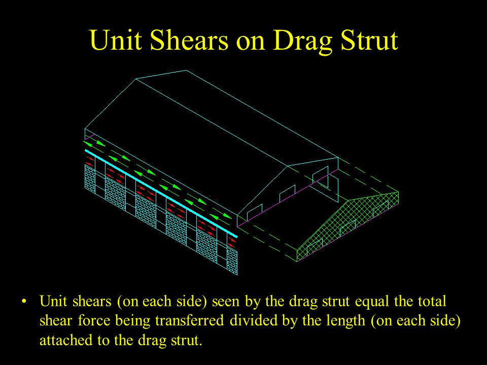 Diaphragms of Variable Depth Length parallel to force varies. Unit Shear varies with the depth.