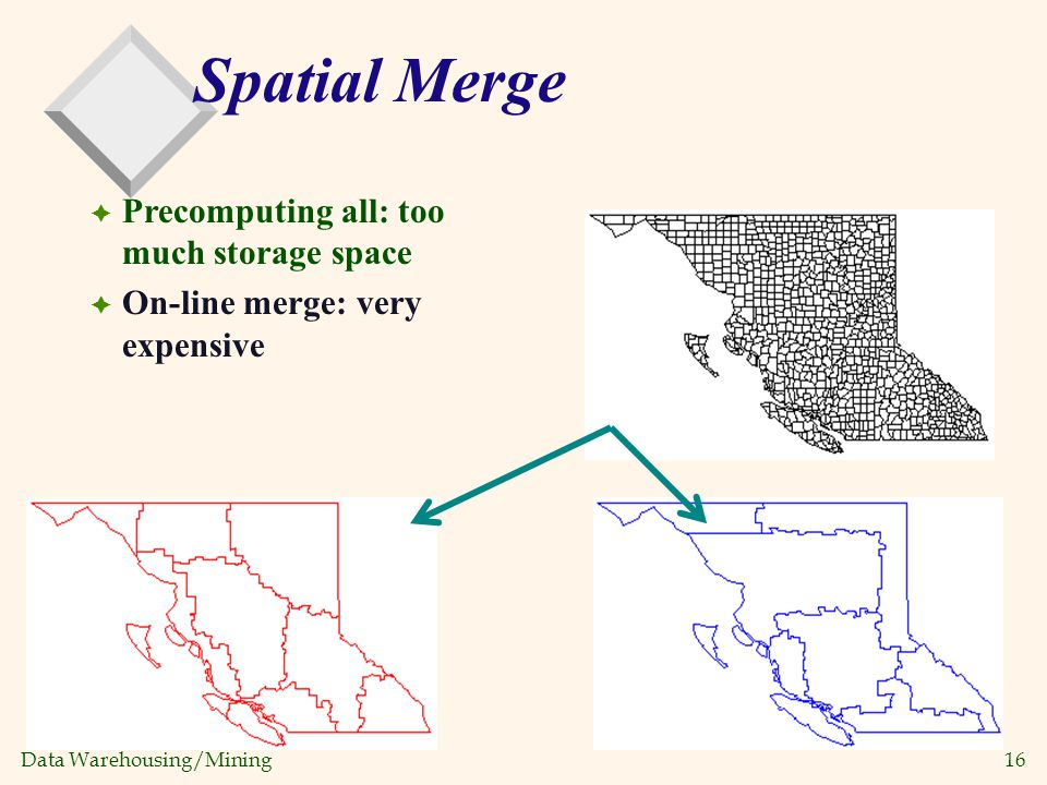 Data Warehousing/Mining 16 Spatial Merge Precomputing all: too much storage space On-line merge: very expensive