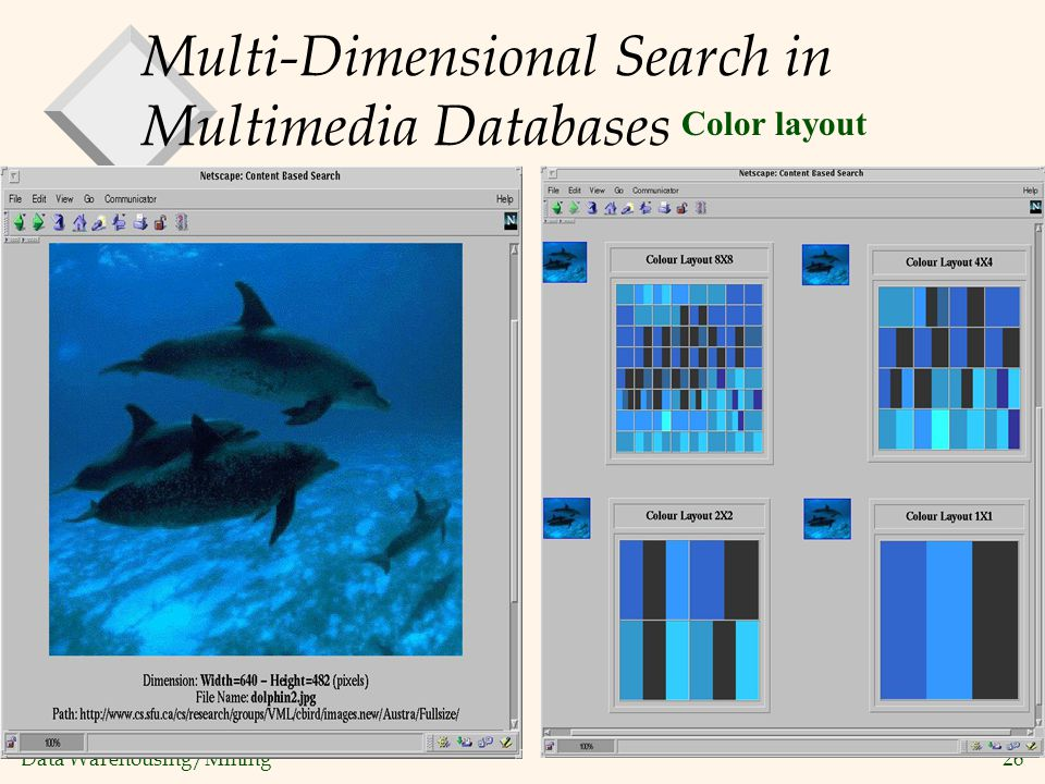 Data Warehousing/Mining 26 Multi-Dimensional Search in Multimedia Databases Color layout