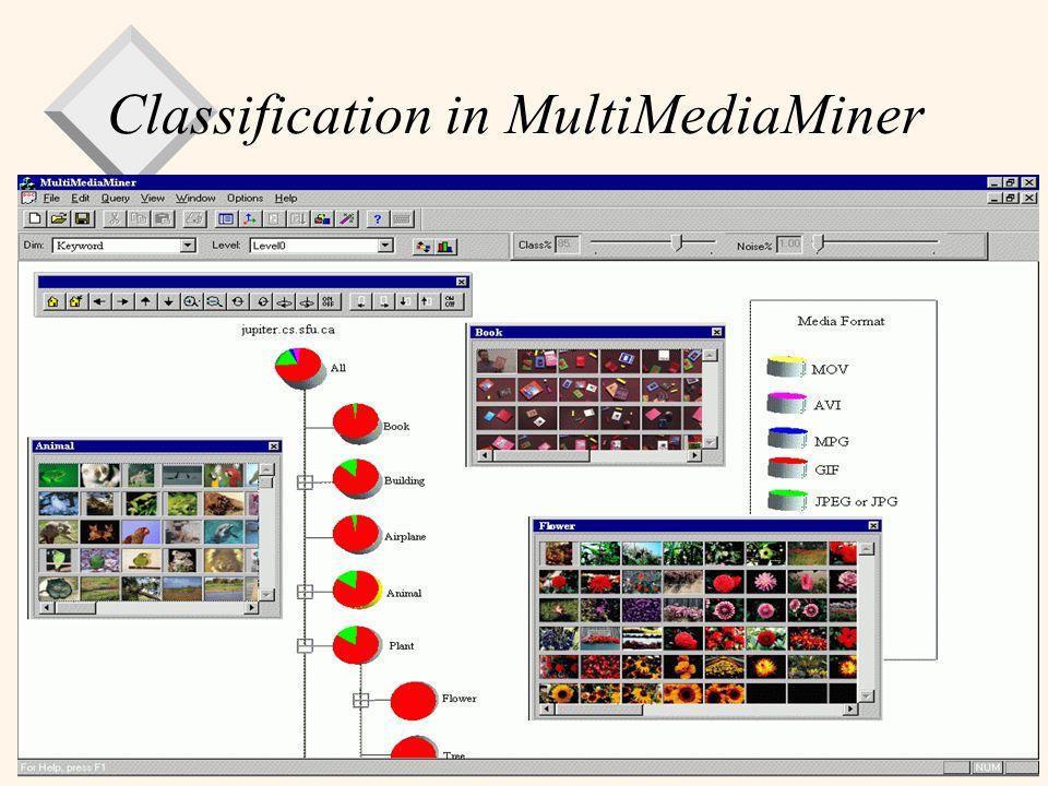 Data Warehousing/Mining 32 Classification in MultiMediaMiner