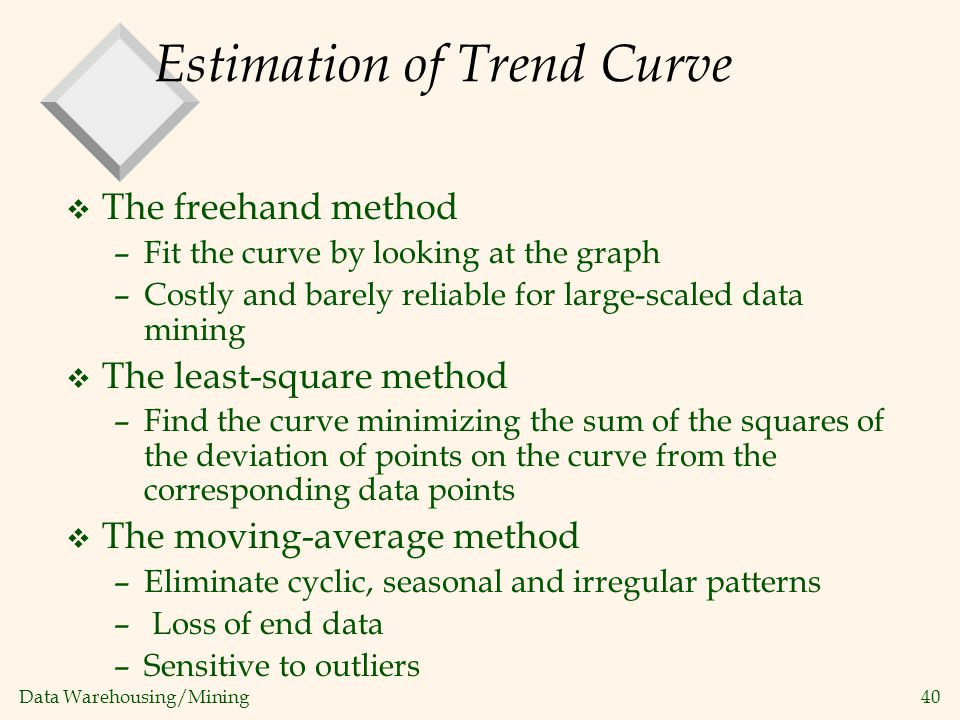 Data Warehousing/Mining 40 Estimation of Trend Curve v The freehand method –Fit the curve by looking at the graph –Costly and barely reliable for larg