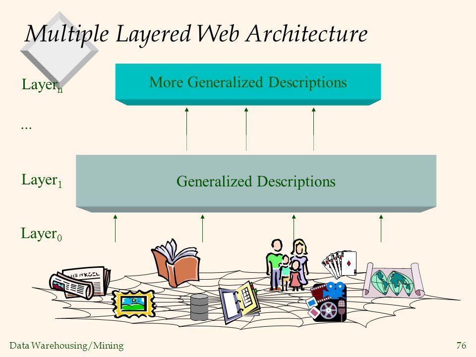 Data Warehousing/Mining 76 Multiple Layered Web Architecture Generalized Descriptions More Generalized Descriptions Layer 0 Layer 1 Layer n...