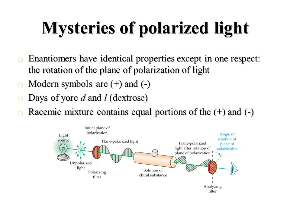 Transition metal ions and spectroscopy The color of a complex corresponds to wavelengths of light that are not absorbed by the complex.