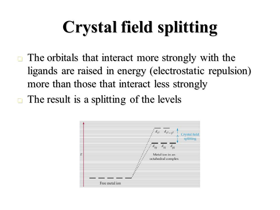 Crystal field splitting The orbitals that interact more strongly with the ligands are raised in energy (electrostatic repulsion) more than those that