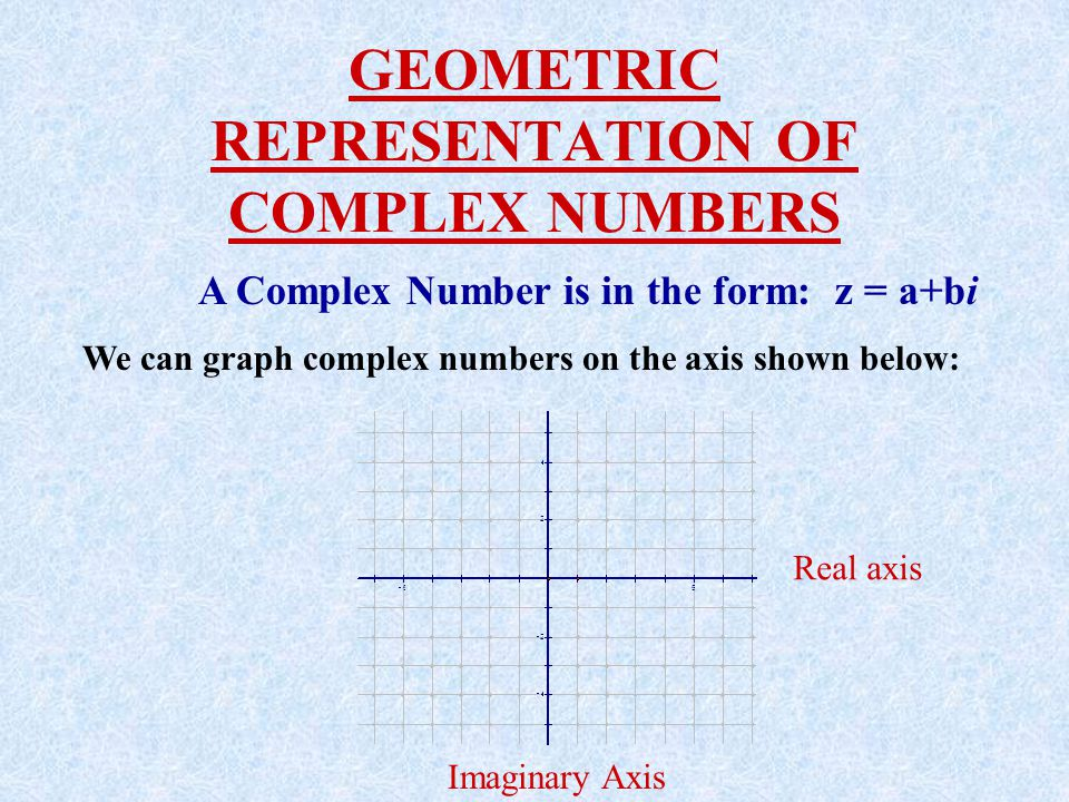 GEOMETRIC REPRESENTATION OF COMPLEX NUMBERS A Complex Number is in the form: z = a+bi We can graph complex numbers on the axis shown below: Real axis Imaginary Axis