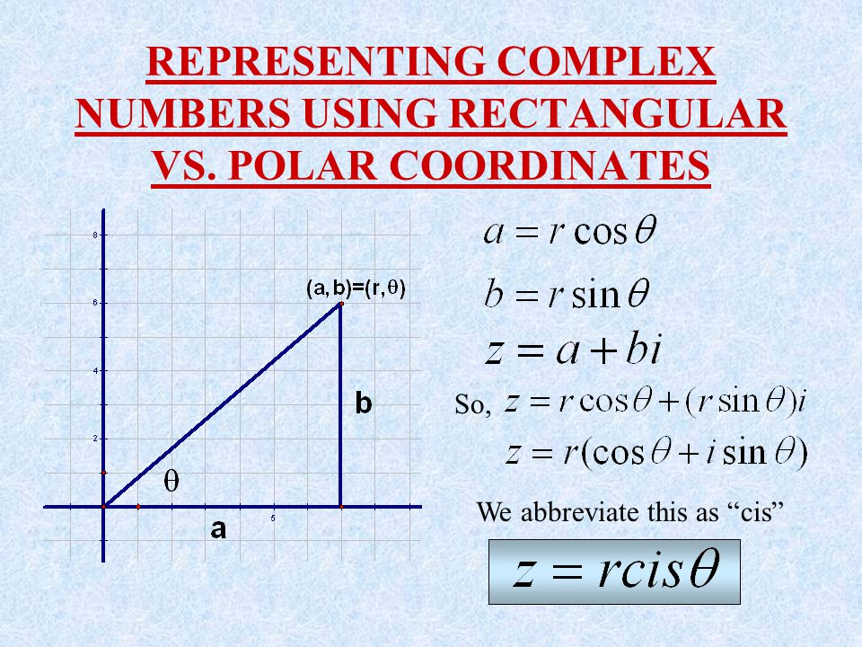 ABSOLUTE VALUE OF A COMPLEX NUMBER An arrow is drawn from the origin to represent the complex number.