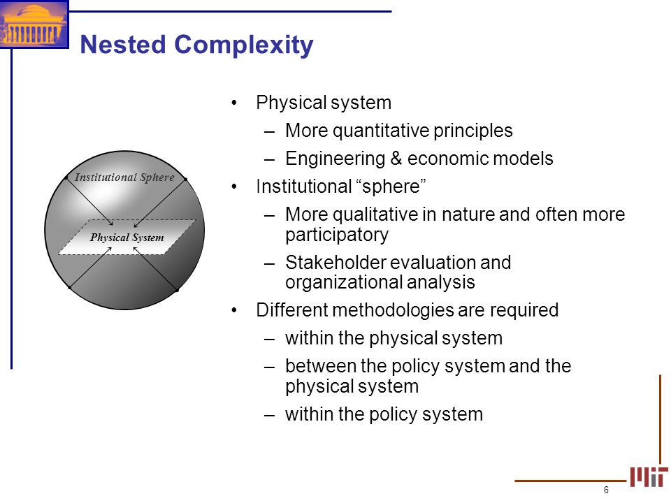 6 Nested Complexity Physical system –More quantitative principles –Engineering & economic models Institutional sphere –More qualitative in nature and