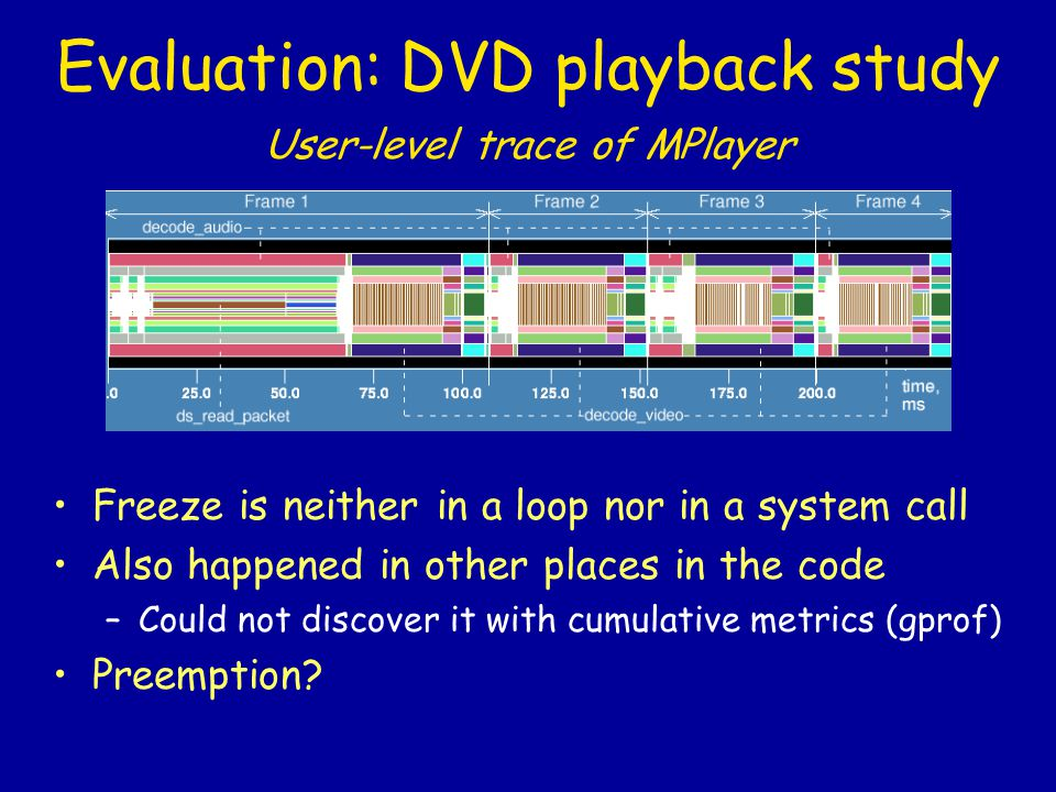 Evaluation: DVD playback study Freeze is neither in a loop nor in a system call Also happened in other places in the code –Could not discover it with cumulative metrics (gprof) Preemption.