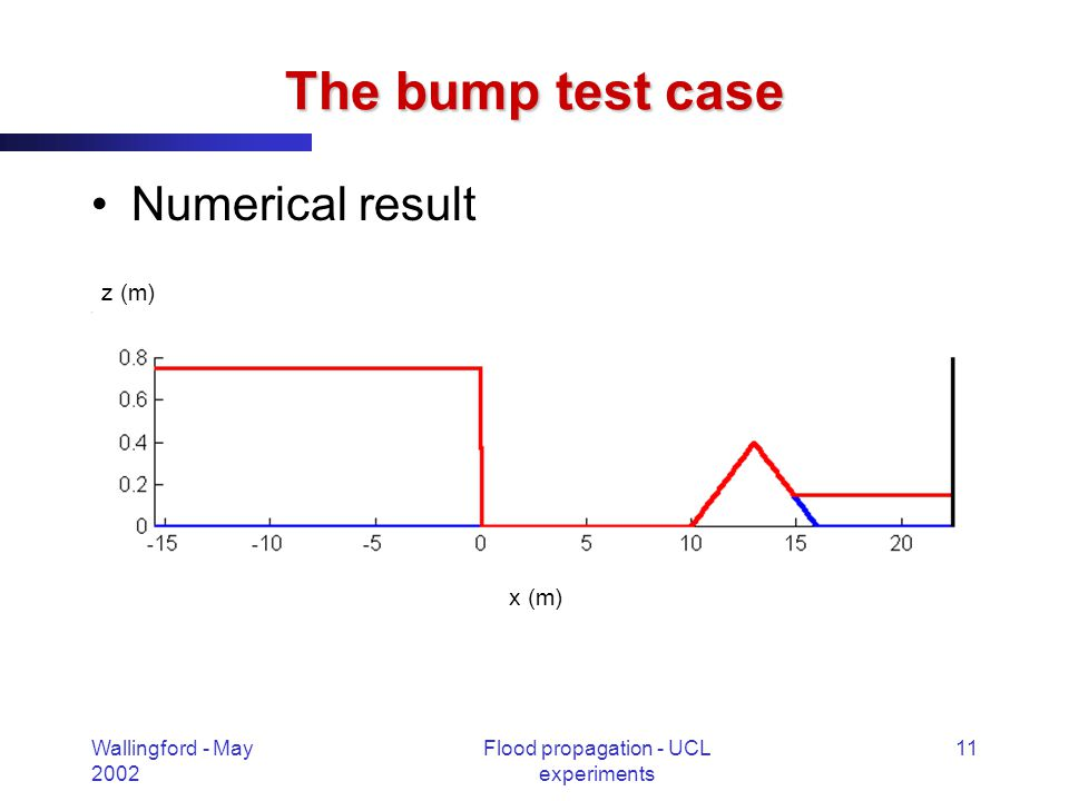 Wallingford - May 2002 Flood propagation - UCL experiments 11 Numerical result The bump test case x (m) z (m)