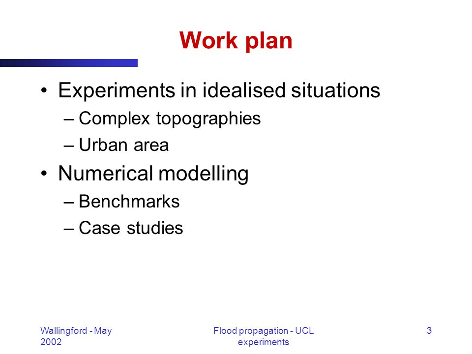 Wallingford - May 2002 Flood propagation - UCL experiments 14 Overview Work plan within Flood propagation theme Numerical modelling Idealised dam-break flow experimentsIdealised dam-break flow experiments –In complex topographies –In urban area Perspectives