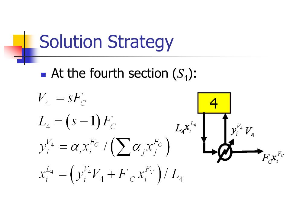 Solution Strategy At the fourth section ( S 4 ):