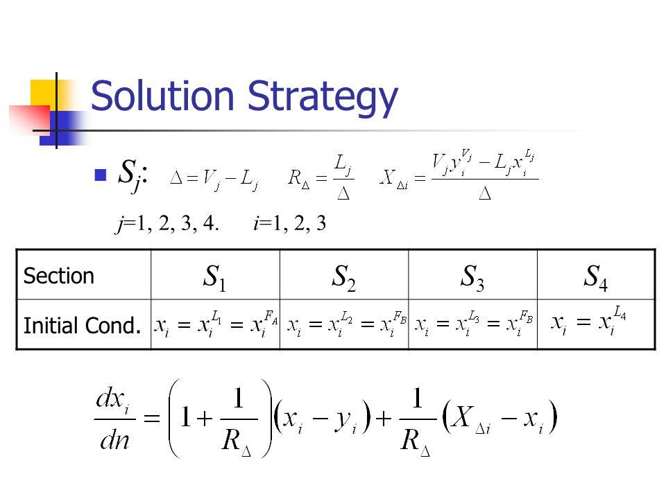 S j : j=1, 2, 3, 4. i=1, 2, 3 Section S1S1 S2S2 S3S3 S4S4 Initial Cond.